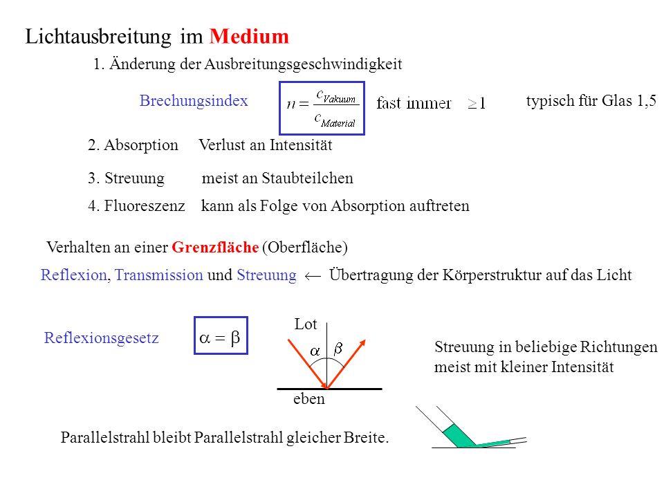 Anwendung des Reflexionsgesetz bei Hohlspiegel M Kugelmittelpunkt r Kugelradius F Brennpunkt f Brennweite An jedem kleinen Flächenstück wird das Reflexionsgesetz angewendet.