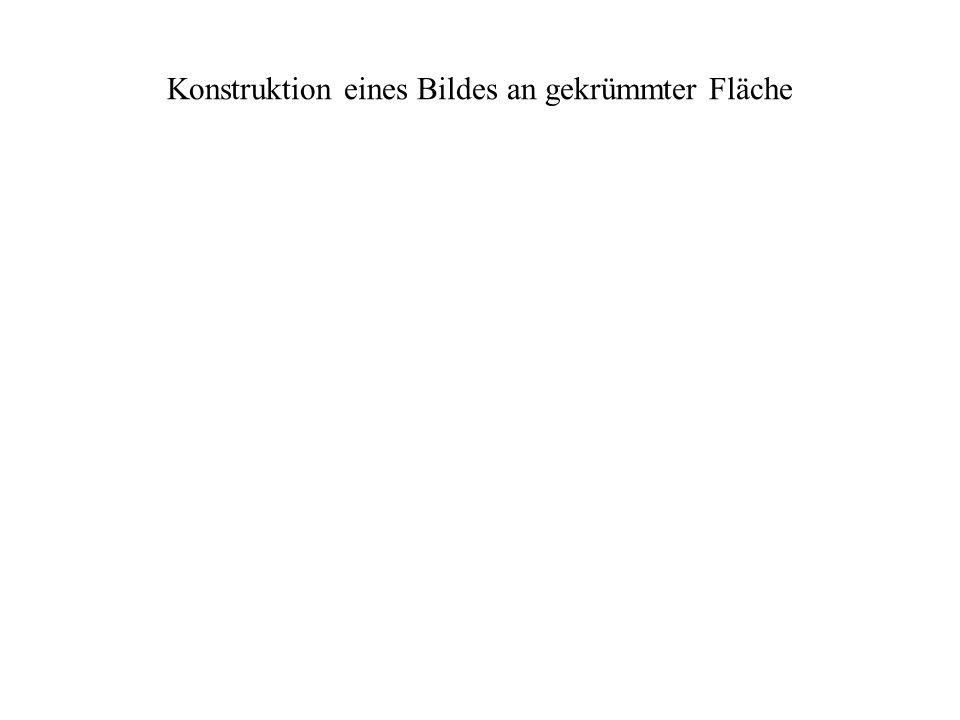 Abbildung Hohlspiegel f 1/2 r