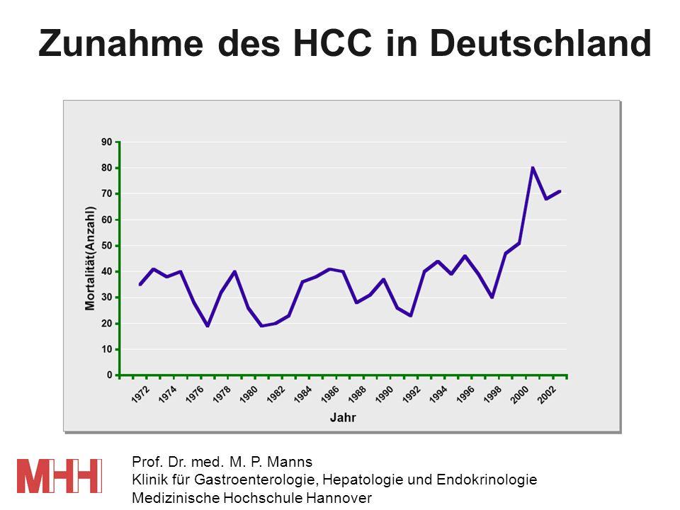 Überlebensanalyse von 389 Patienten mit HCC an der MHH 0123456 100 50 0 Resektion TACE + PEI TACE PEI BSC Greten et al Br.