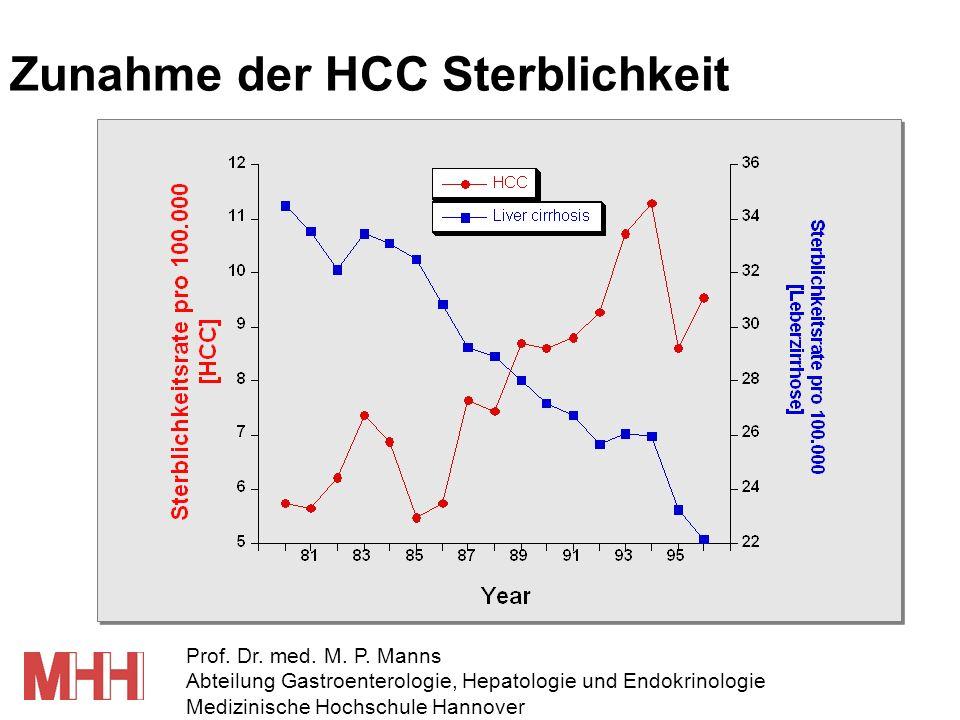 Risikofaktoren für die Entstehung eines HCC bei chronischer HCV Infektion und Leberzirrhose AFP > 20 ng/ml Männliches Geschlecht Alter > 55 Jahre Thrombopenie < 100.000 Tsd./mm 3 Ikeda J Hepatol 2006