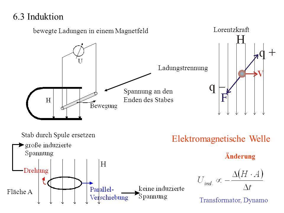 bewegte Ladungen in einem Magnetfeld Ladungstrennung Stab durch Spule ersetzen Fläche A Änderung Transformator, Dynamo 6.3 Induktion Elektromagnetische Welle Lorentzkraft Spannung an den Enden des Stabes