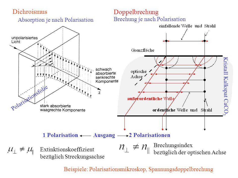 Dichroismus Polarisationsfolie Extinktionskoeffizient bezüglich Streckungsachse Beispiele: Polarisationsmikroskop, Spannungsdoppelbrechung Brechungsindex bezüglich der optischen Achse Kristall Kalkspat CaCO 3 Doppelbrechung Absorption je nach Polarisation Brechung je nach Polarisation Ausgang1 Polarisation2 Polarisationen