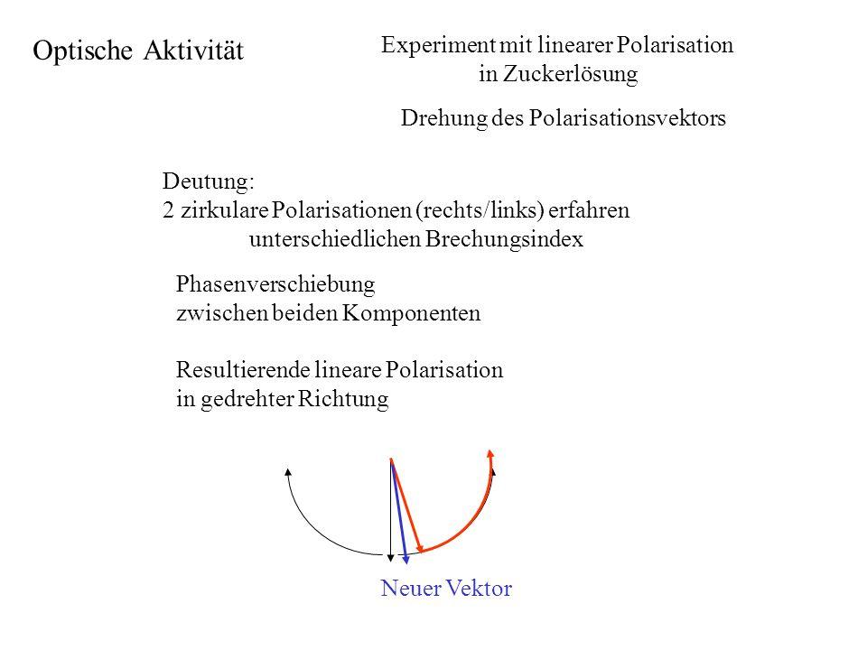 Experiment mit linearer Polarisation in Zuckerlösung Drehung des Polarisationsvektors Deutung: 2 zirkulare Polarisationen (rechts/links) erfahren unterschiedlichen Brechungsindex Phasenverschiebung zwischen beiden Komponenten Resultierende lineare Polarisation in gedrehter Richtung Neuer Vektor Optische Aktivität