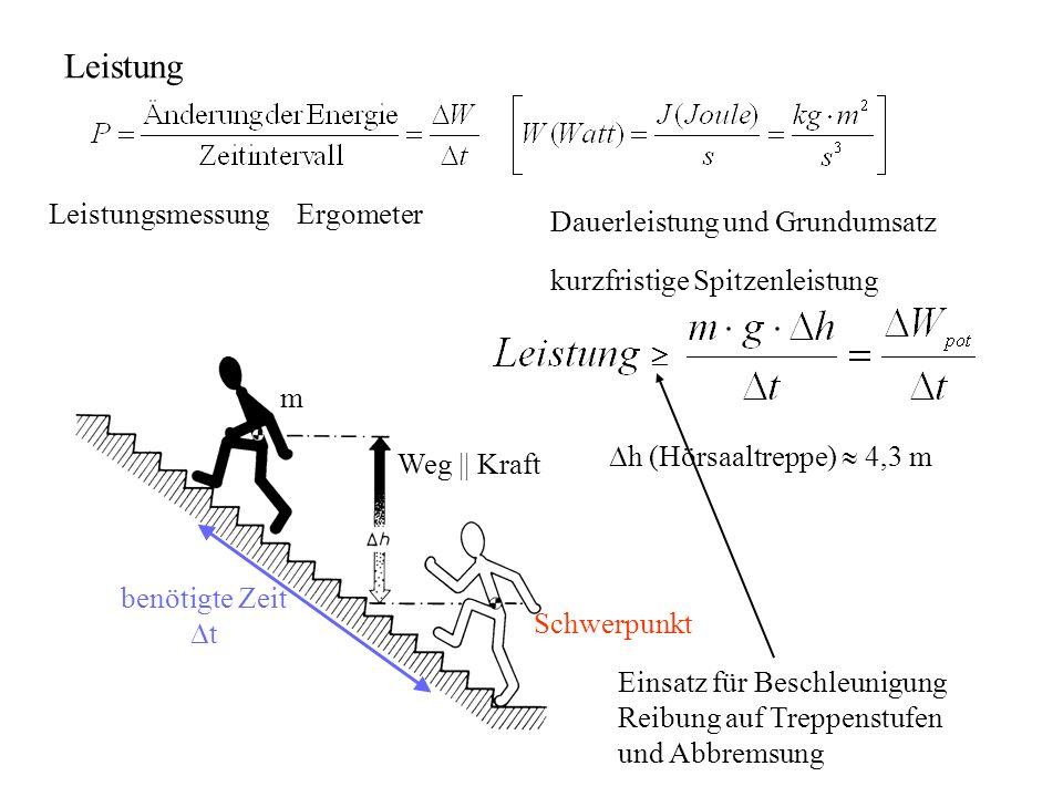 1.9 Ausgedehnte Körper: Schwerpunkt und Drehbewegung Physikalische Größen bei der Bewegung eines punktförmigen Körpers OrtskurveGeschwindigkeitBeschleunigungKraft auf Körper Energie W Schwerkraft der Teilmasse Drehbewegung fest Schwerkraft führt zu Drehbewegung Körper in einem Punkt festhalten Gesamte Bewegung eines Körpers Drehbewegung um den Schwerpunkt und Translationsbewegung des Schwerpunkts In jeder Lage des Körpers Gleichgewicht der Drehmomente aller Teilmassen Schwerpunkt Schwerpunktscheibe