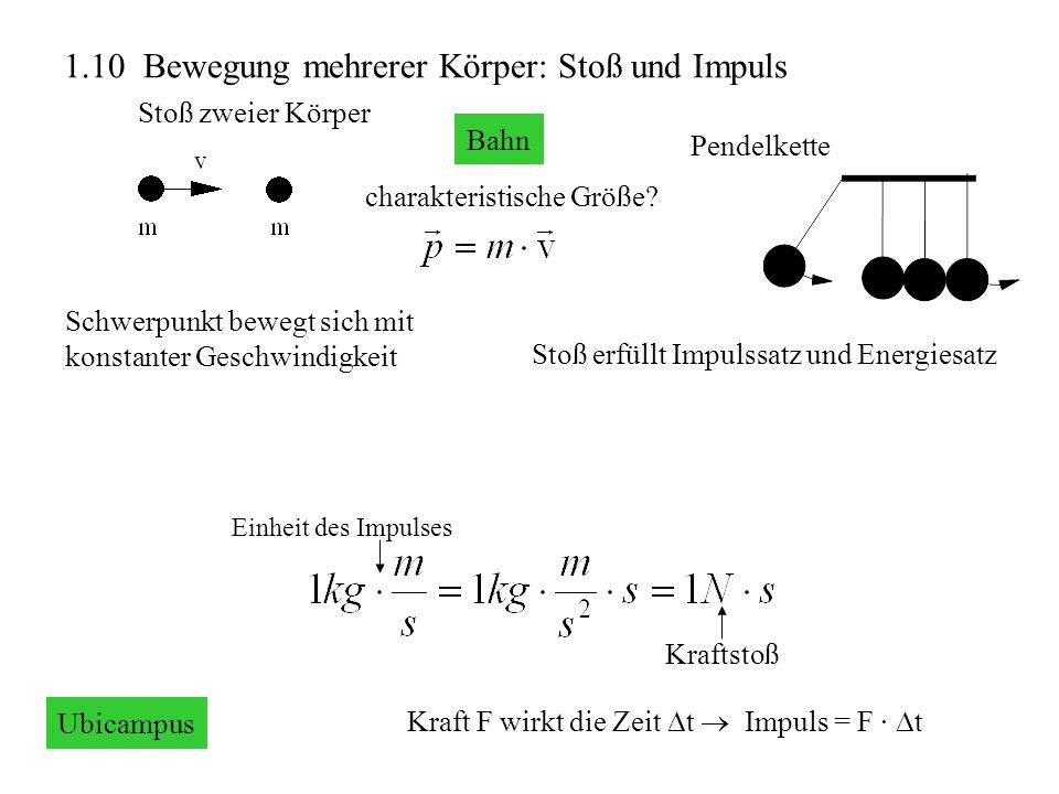 1.10 Bewegung mehrerer Körper: Stoß und Impuls Stoß zweier Körper Einheit des Impulses Kraftstoß Pendelkette Stoß erfüllt Impulssatz und Energiesatz S