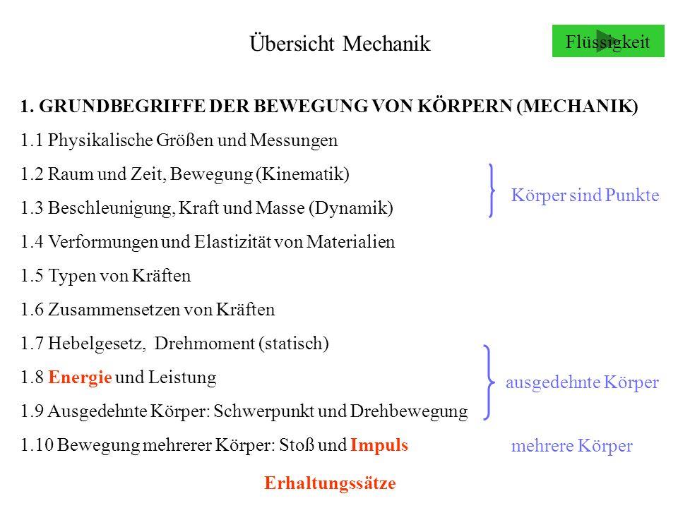 Übersicht Mechanik 1. GRUNDBEGRIFFE DER BEWEGUNG VON KÖRPERN (MECHANIK) 1.1 Physikalische Größen und Messungen 1.2 Raum und Zeit, Bewegung (Kinematik)