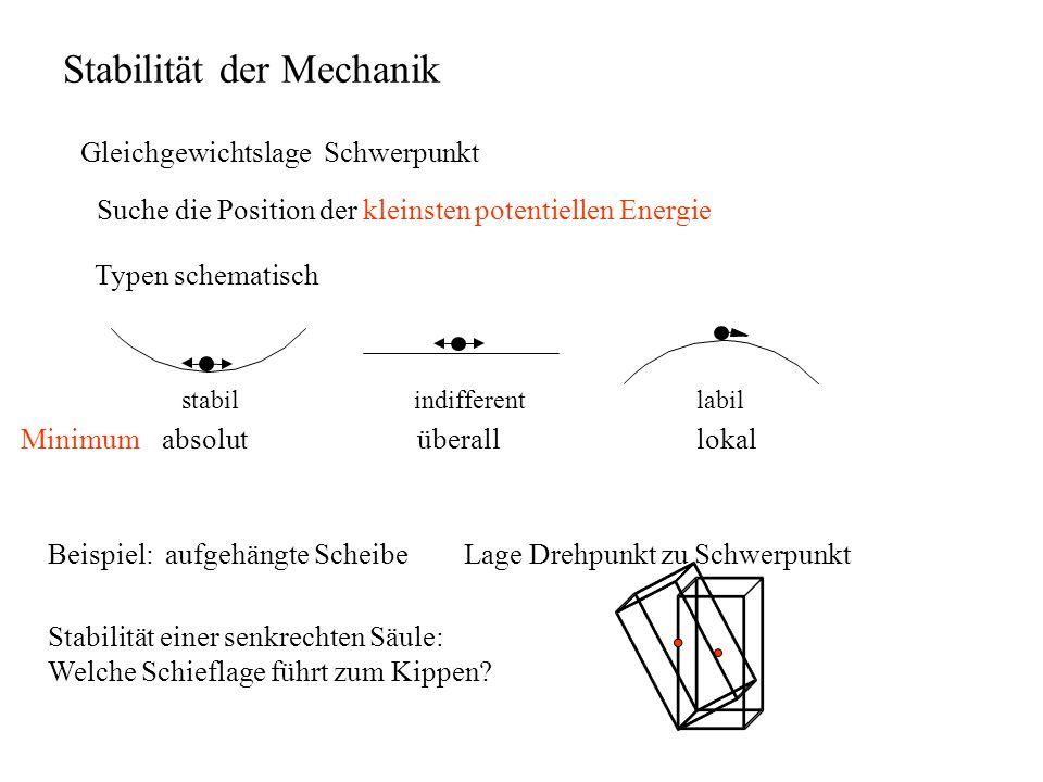 Stabilität der Mechanik Gleichgewichtslage Schwerpunkt Suche die Position der kleinsten potentiellen Energie Typen schematisch stabilindifferentlabil
