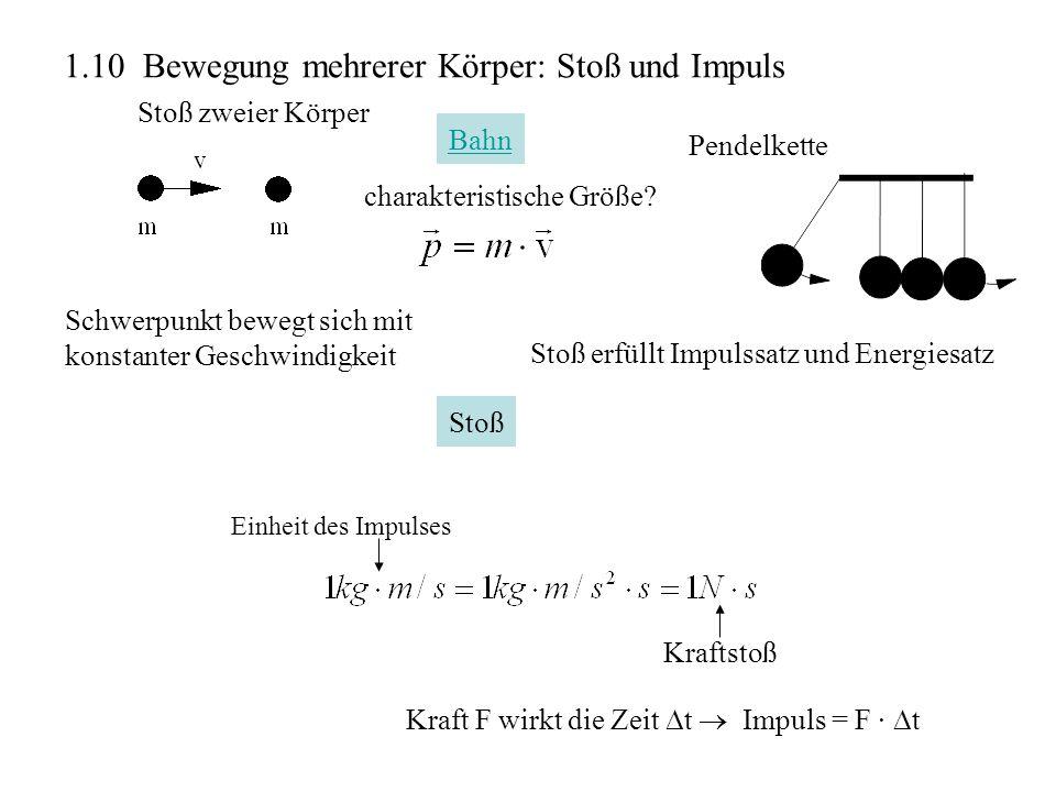 1.10 Bewegung mehrerer Körper: Stoß und Impuls Stoß zweier Körper Einheit des Impulses Kraftstoß Stoß Bahn Pendelkette Stoß erfüllt Impulssatz und Ene