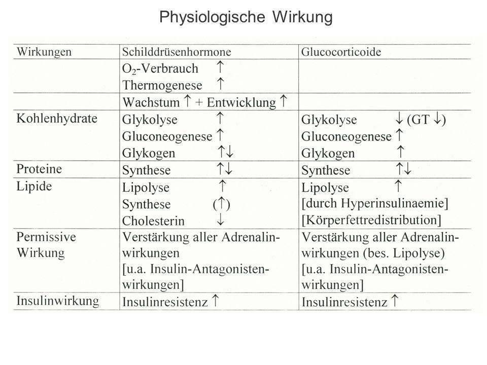 Physiologische Wirkung
