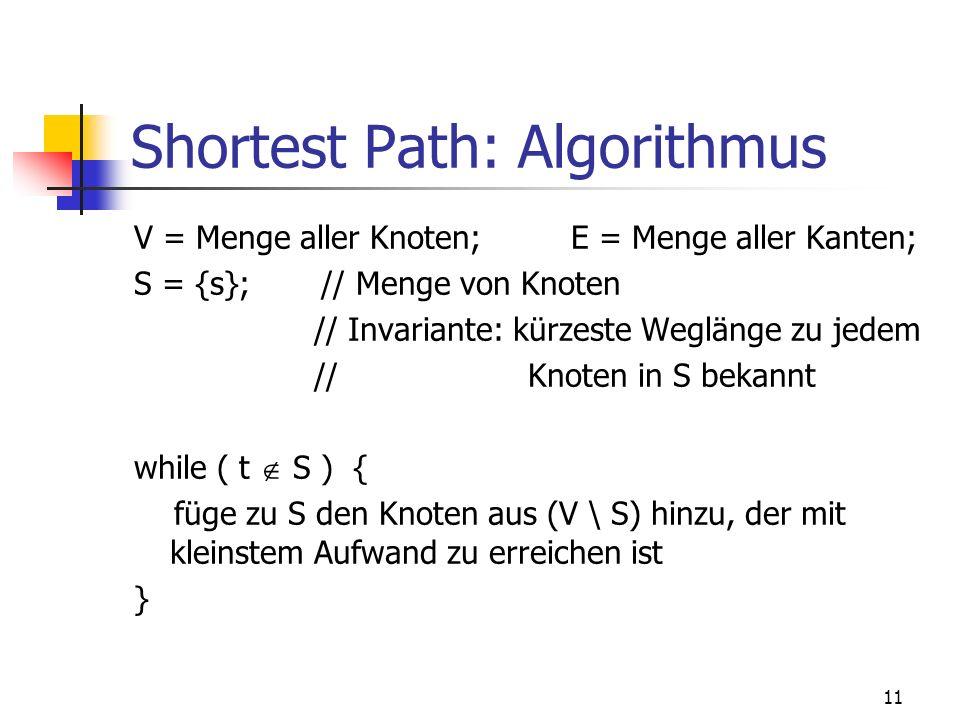 11 Shortest Path: Algorithmus V = Menge aller Knoten; E = Menge aller Kanten; S = {s}; // Menge von Knoten // Invariante: kürzeste Weglänge zu jedem /