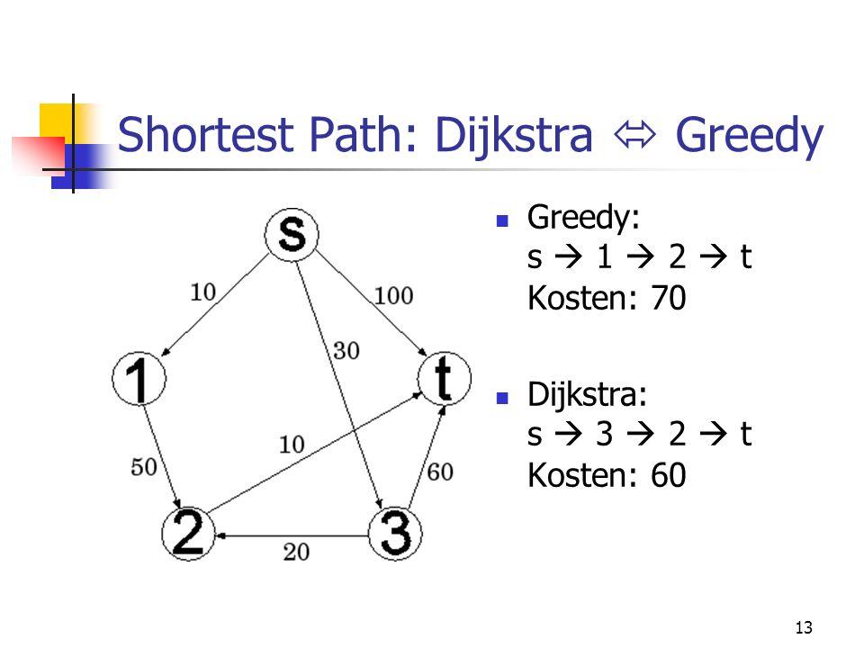 13 Shortest Path: Dijkstra Greedy Greedy: s 1 2 t Kosten: 70 Dijkstra: s 3 2 t Kosten: 60