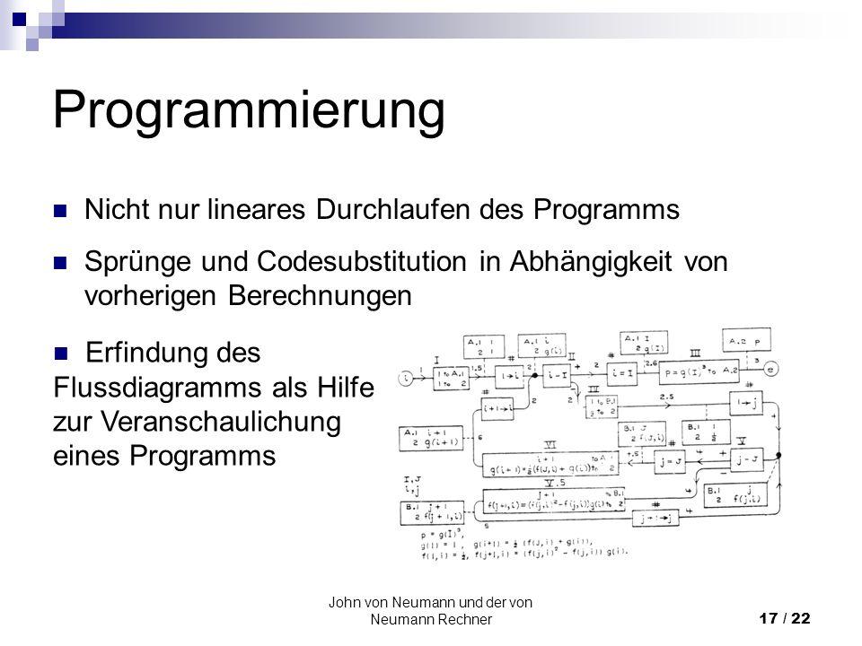 John von Neumann und der von Neumann Rechner17 / 22 Programmierung Nicht nur lineares Durchlaufen des Programms Sprünge und Codesubstitution in Abhäng