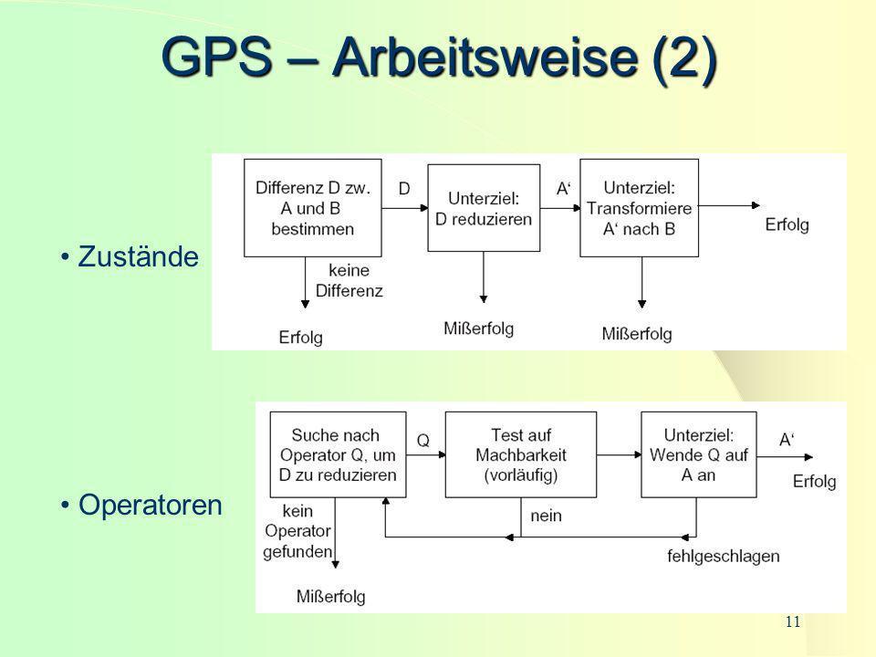11 GPS – Arbeitsweise (2) Zustände Operatoren