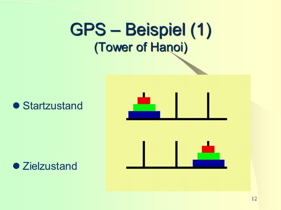 12 GPS – Beispiel (1) (Tower of Hanoi) Startzustand Zielzustand