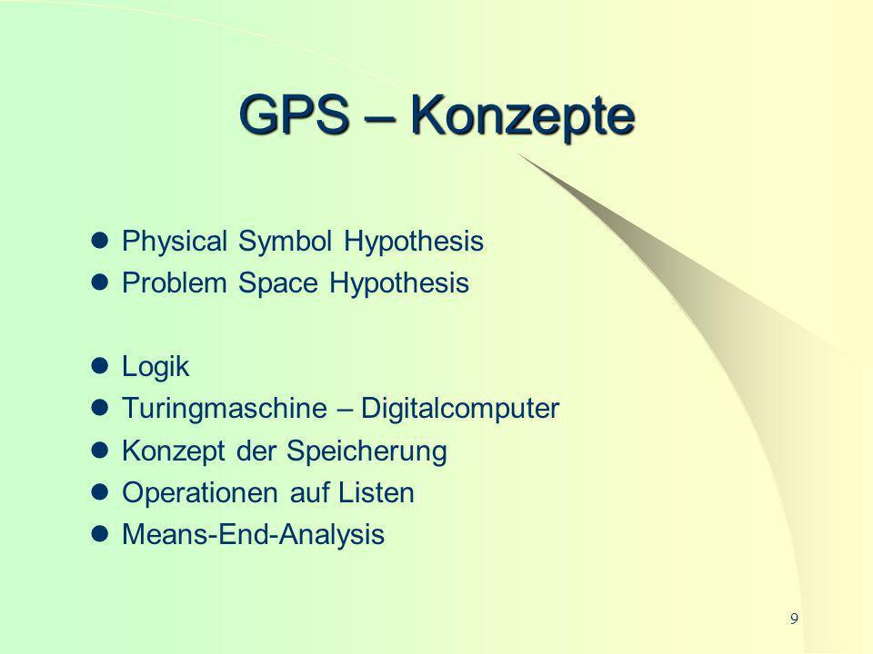 9 GPS – Konzepte Physical Symbol Hypothesis Problem Space Hypothesis Logik Turingmaschine – Digitalcomputer Konzept der Speicherung Operationen auf Li