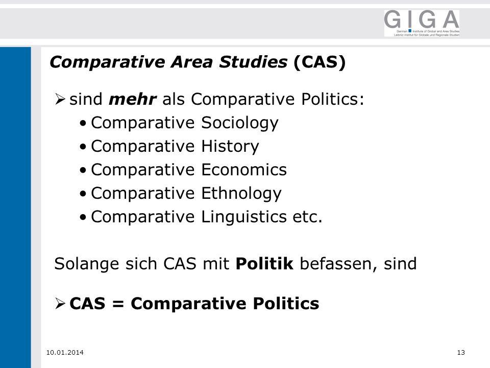 10.01.201413 Comparative Area Studies (CAS) sind mehr als Comparative Politics: Comparative Sociology Comparative History Comparative Economics Compar