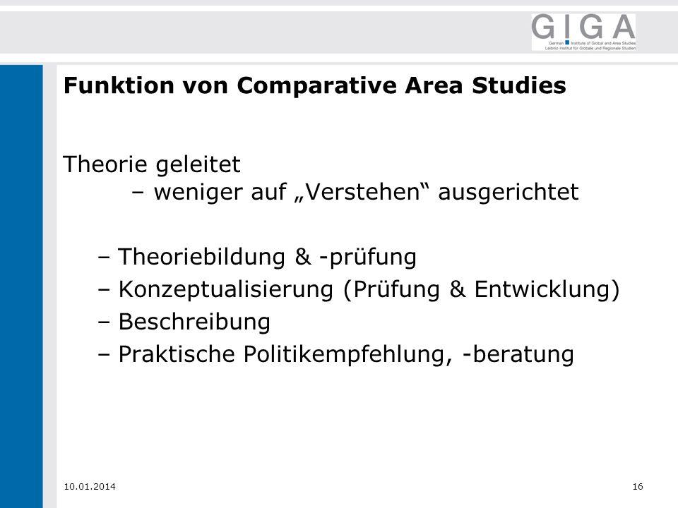 10.01.201416 Funktion von Comparative Area Studies Theorie geleitet – weniger auf Verstehen ausgerichtet –Theoriebildung & -prüfung –Konzeptualisierun