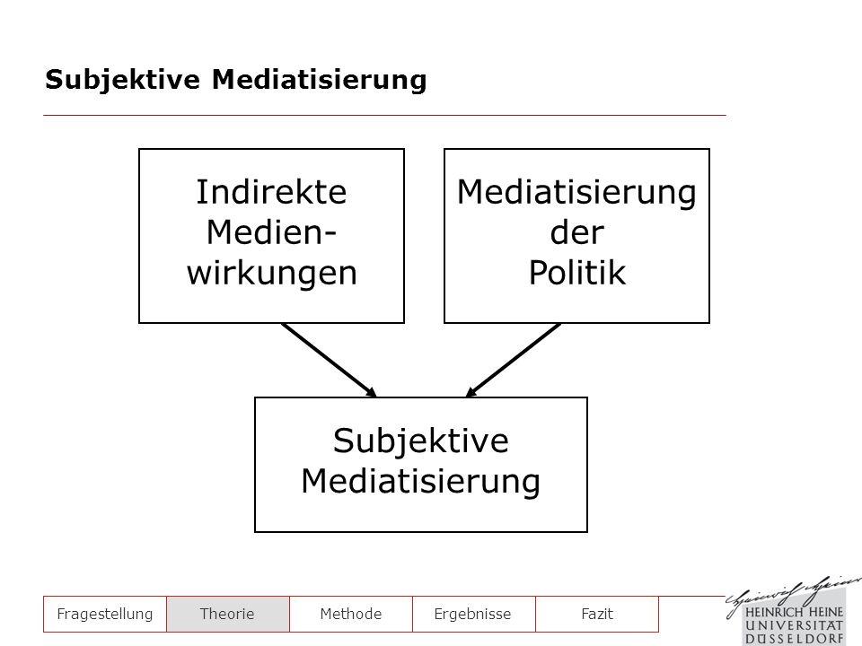 Subjektive Mediatisierung FragestellungTheorieMethodeErgebnisse Fazit Indirekte Medien- wirkungen Mediatisierung der Politik Subjektive Mediatisierung