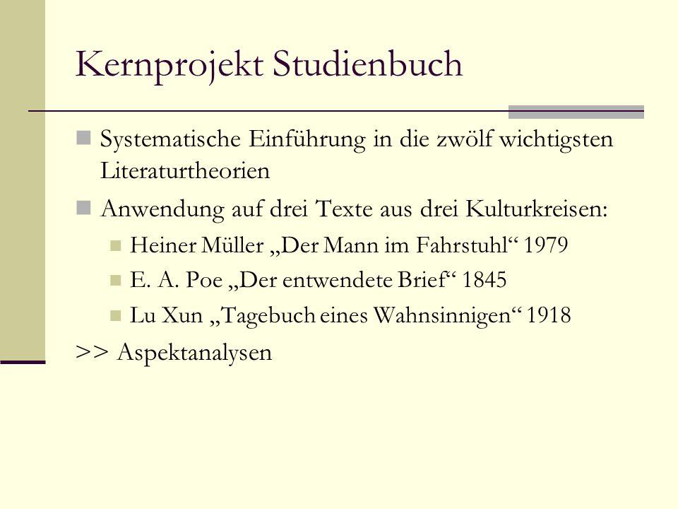 Kernprojekt Studienbuch Systematische Einführung in die zwölf wichtigsten Literaturtheorien Anwendung auf drei Texte aus drei Kulturkreisen: Heiner Müller Der Mann im Fahrstuhl 1979 E.
