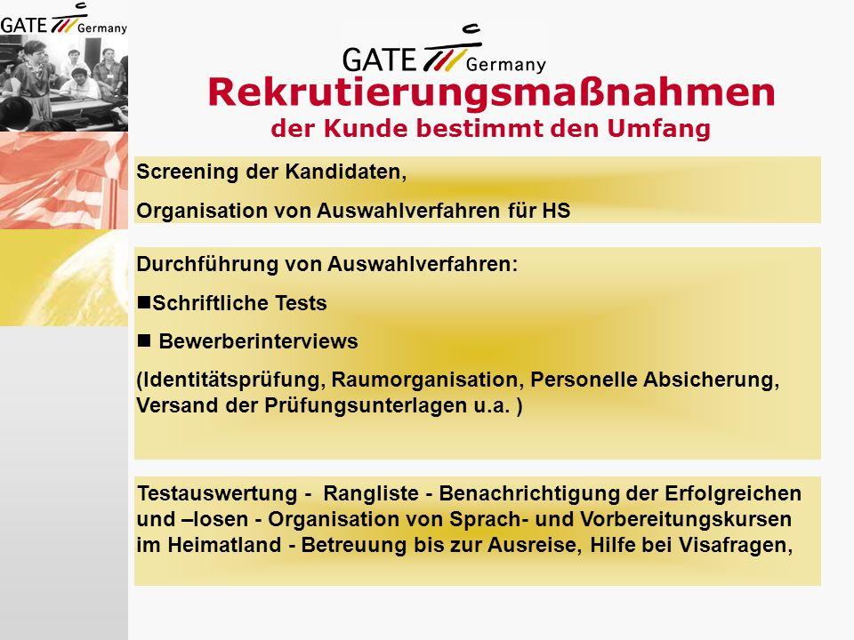 Rekrutierungsmaßnahmen der Kunde bestimmt den Umfang Testauswertung - Rangliste - Benachrichtigung der Erfolgreichen und –losen - Organisation von Spr