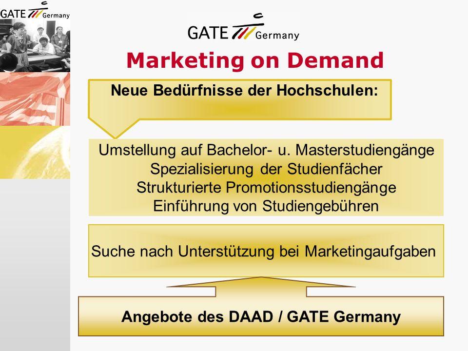 Marketing on Demand Suche nach Unterstützung bei Marketingaufgaben Neue Bedürfnisse der Hochschulen: Umstellung auf Bachelor- u. Masterstudiengänge Sp