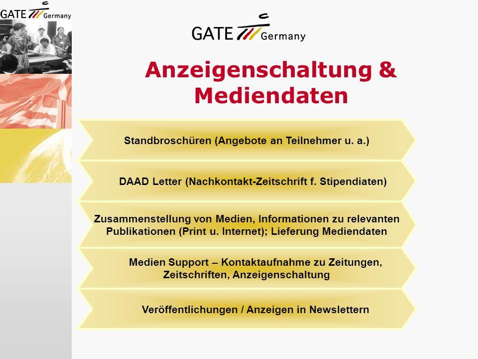 Anzeigenschaltung & Mediendaten Zusammenstellung von Medien, Informationen zu relevanten Publikationen (Print u. Internet); Lieferung Mediendaten DAAD
