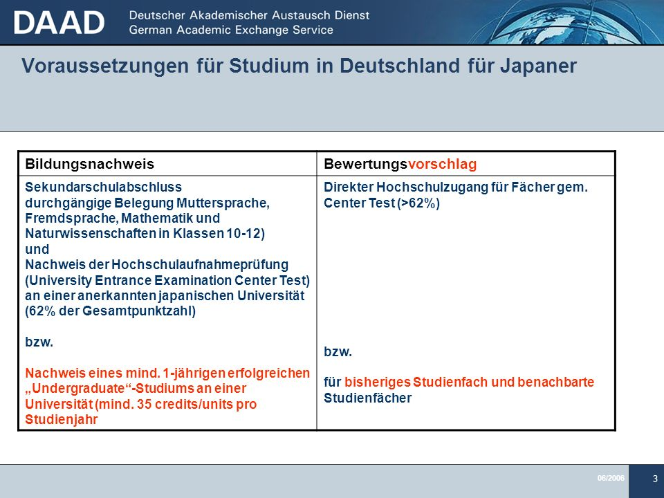 06/2006 3 Voraussetzungen für Studium in Deutschland für Japaner BildungsnachweisBewertungsvorschlag Sekundarschulabschluss durchgängige Belegung Mutt