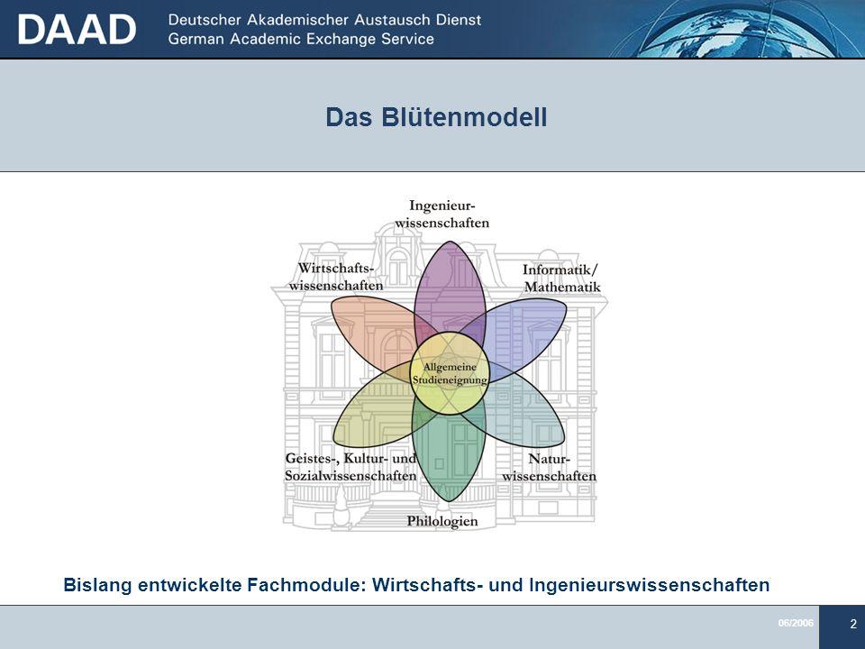 06/2006 3 Auswahltest für ausländische Studienbewerberinnen und Studienbewerber: Bedarfslage der Hochschulen 17./18.