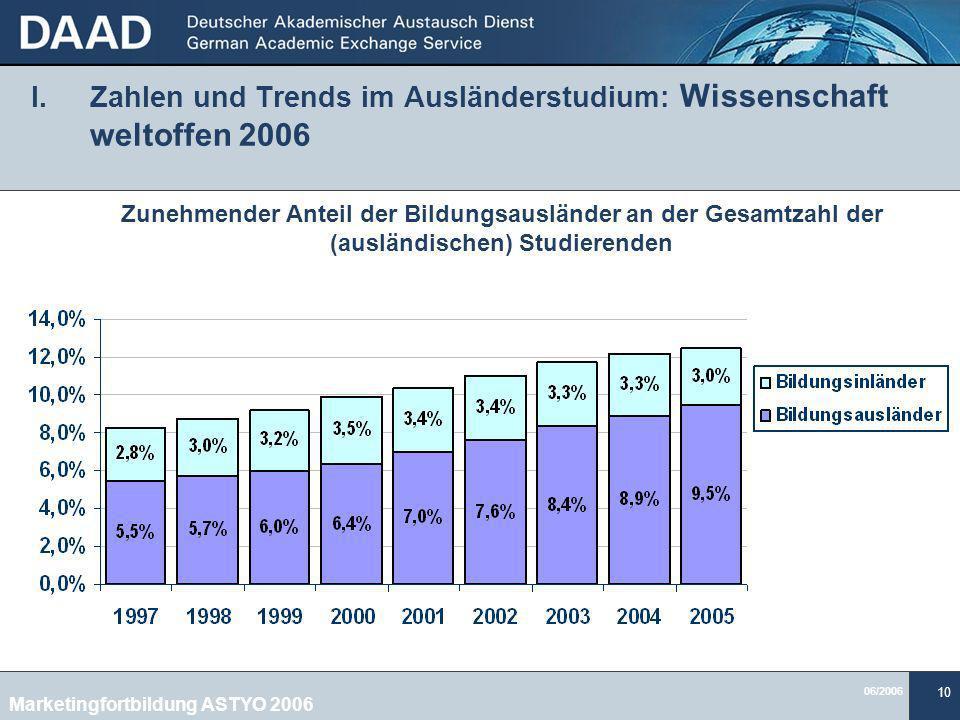 06/2006 10 I.Zahlen und Trends im Ausländerstudium: Wissenschaft weltoffen 2006 Zunehmender Anteil der Bildungsausländer an der Gesamtzahl der (ausländischen) Studierenden Marketingfortbildung ASTYO 2006