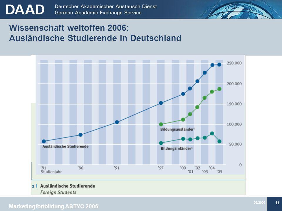 06/2006 11 Wissenschaft weltoffen 2006: Ausländische Studierende in Deutschland Marketingfortbildung ASTYO 2006