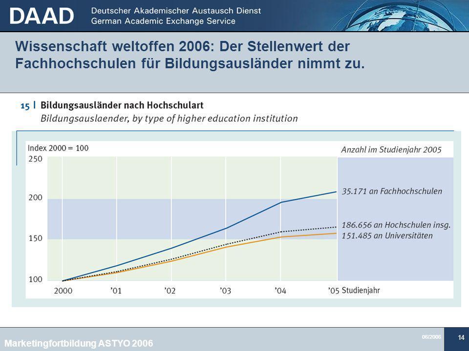 06/2006 14 Wissenschaft weltoffen 2006: Der Stellenwert der Fachhochschulen für Bildungsausländer nimmt zu.