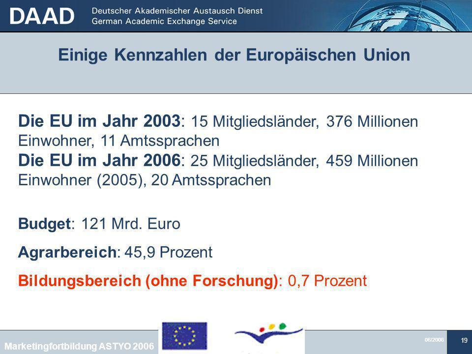 06/2006 19 Die EU im Jahr 2003: 15 Mitgliedsländer, 376 Millionen Einwohner, 11 Amtssprachen Die EU im Jahr 2006: 25 Mitgliedsländer, 459 Millionen Einwohner (2005), 20 Amtssprachen Budget: 121 Mrd.