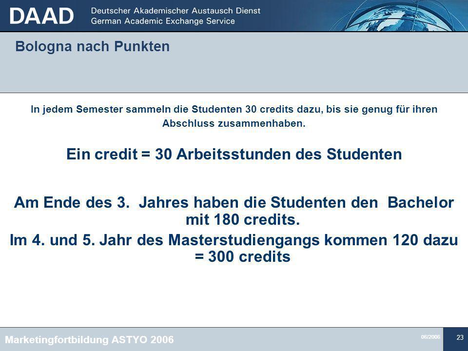 06/2006 23 Bologna nach Punkten In jedem Semester sammeln die Studenten 30 credits dazu, bis sie genug für ihren Abschluss zusammenhaben.