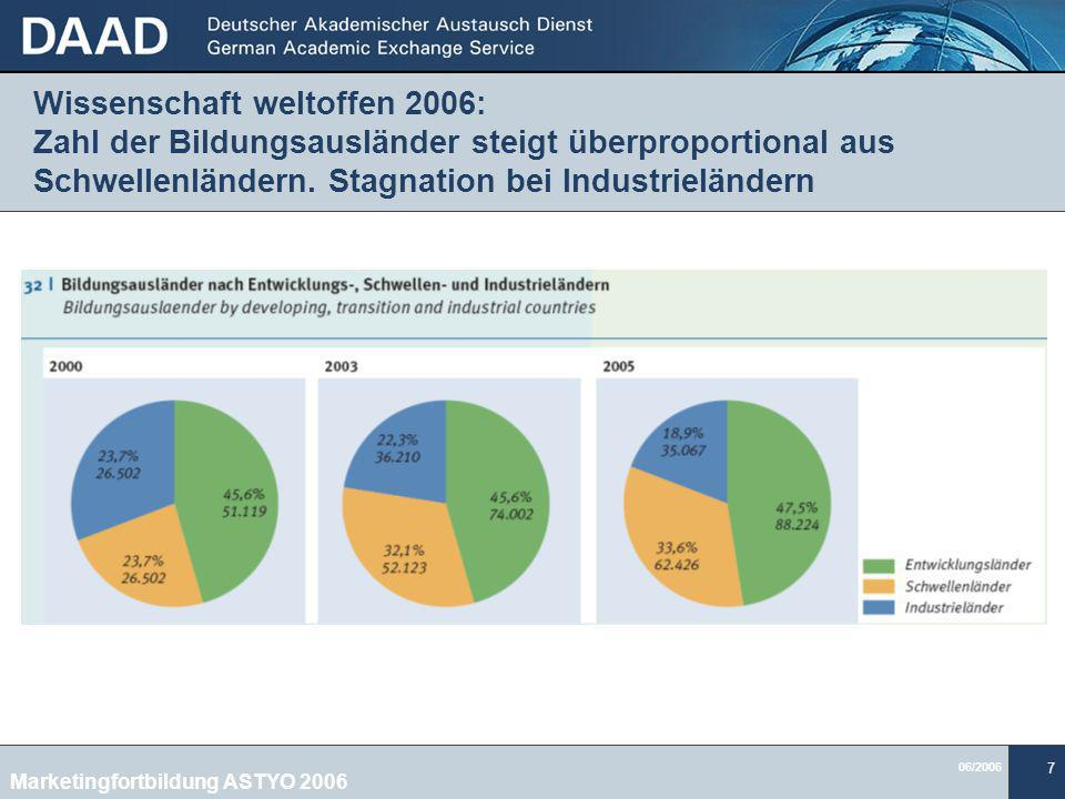 06/2006 7 Wissenschaft weltoffen 2006: Zahl der Bildungsausländer steigt überproportional aus Schwellenländern.