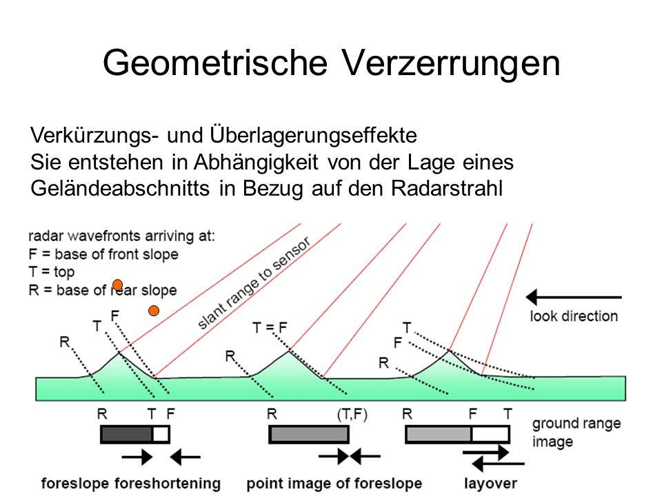Sylvain Bonnet, Lehrstuhl für mathematische Geologie Geometrische Verzerrungen Verkürzungs- und Überlagerungseffekte Sie entstehen in Abhängigkeit von der Lage eines Geländeabschnitts in Bezug auf den Radarstrahl