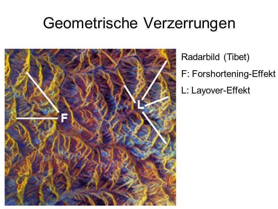 Sylvain Bonnet, Lehrstuhl für mathematische Geologie Geometrische Verzerrungen Radarbild (Tibet) F: Forshortening-Effekt L: Layover-Effekt