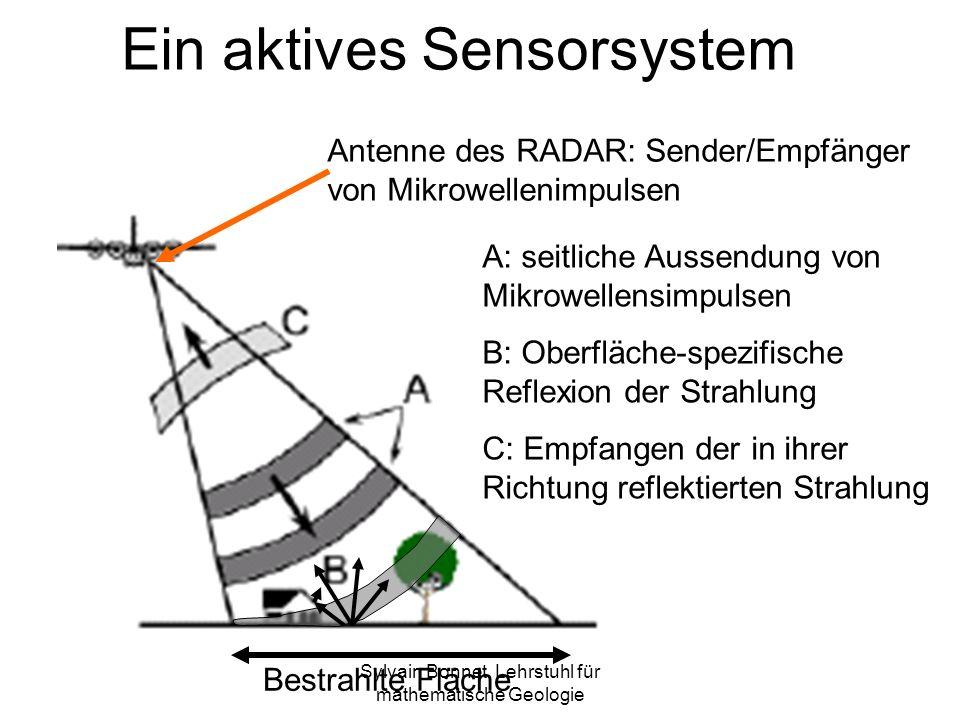 Ein aktives Sensorsystem A: seitliche Aussendung von Mikrowellensimpulsen B: Oberfläche-spezifische Reflexion der Strahlung C: Empfangen der in ihrer Richtung reflektierten Strahlung Antenne des RADAR: Sender/Empfänger von Mikrowellenimpulsen Bestrahlte Fläche