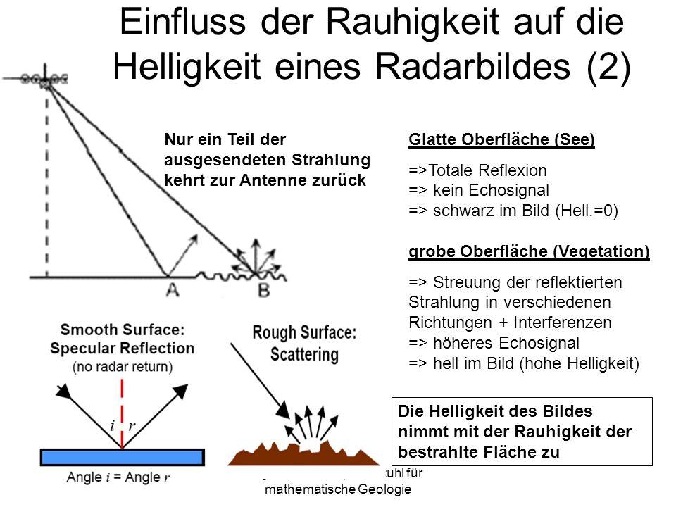 Sylvain Bonnet, Lehrstuhl für mathematische Geologie Einfluss der Rauhigkeit auf die Helligkeit eines Radarbildes (2) Glatte Oberfläche (See) =>Totale Reflexion => kein Echosignal => schwarz im Bild (Hell.=0) grobe Oberfläche (Vegetation) => Streuung der reflektierten Strahlung in verschiedenen Richtungen + Interferenzen => höheres Echosignal => hell im Bild (hohe Helligkeit) Nur ein Teil der ausgesendeten Strahlung kehrt zur Antenne zurück Die Helligkeit des Bildes nimmt mit der Rauhigkeit der bestrahlte Fläche zu