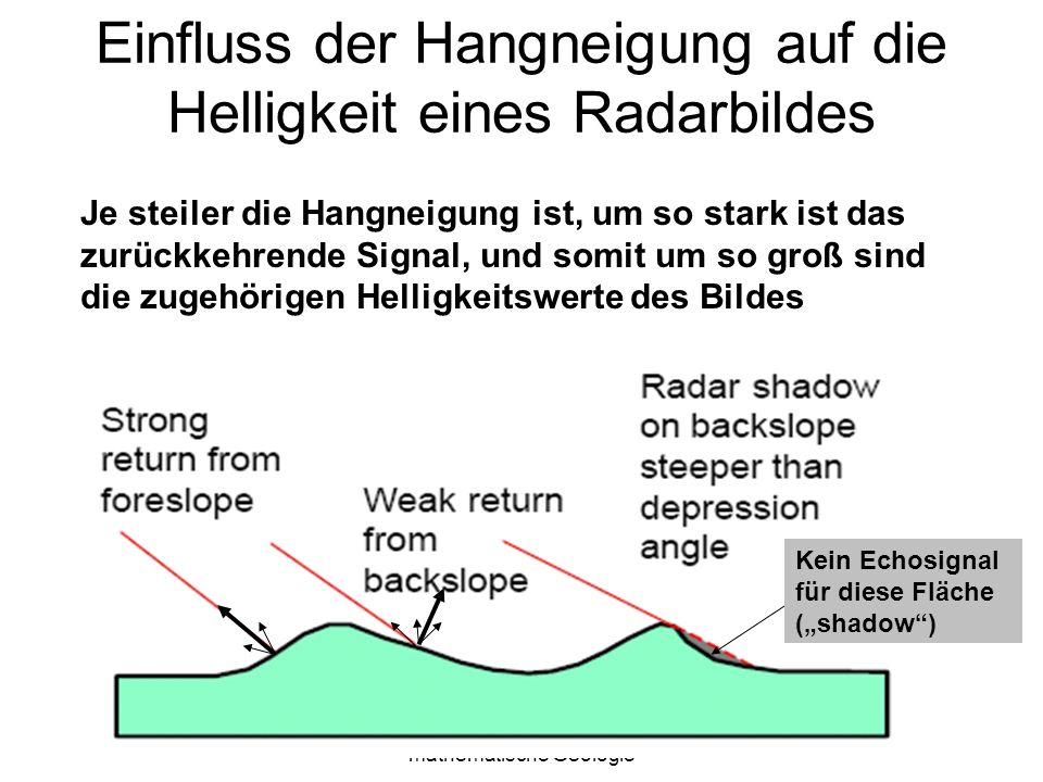 Sylvain Bonnet, Lehrstuhl für mathematische Geologie Einfluss der Hangneigung auf die Helligkeit eines Radarbildes Je steiler die Hangneigung ist, um so stark ist das zurückkehrende Signal, und somit um so groß sind die zugehörigen Helligkeitswerte des Bildes Kein Echosignal für diese Fläche (shadow)