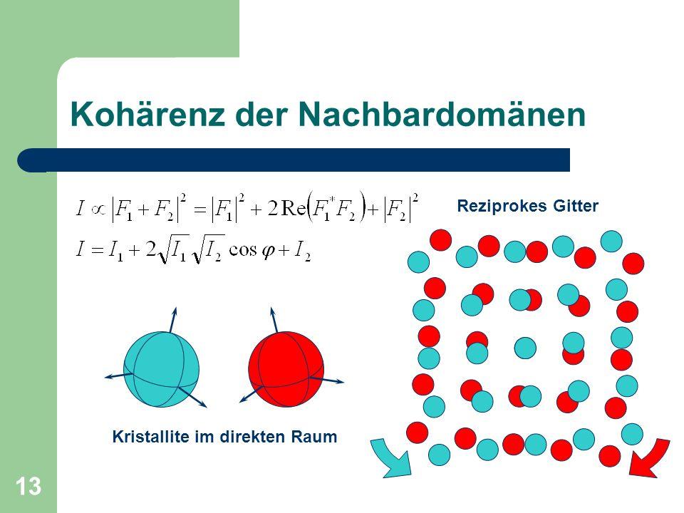 13 Kohärenz der Nachbardomänen Kristallite im direkten Raum Reziprokes Gitter