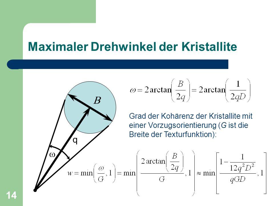 14 Maximaler Drehwinkel der Kristallite q Grad der Kohärenz der Kristallite mit einer Vorzugsorientierung (G ist die Breite der Texturfunktion):