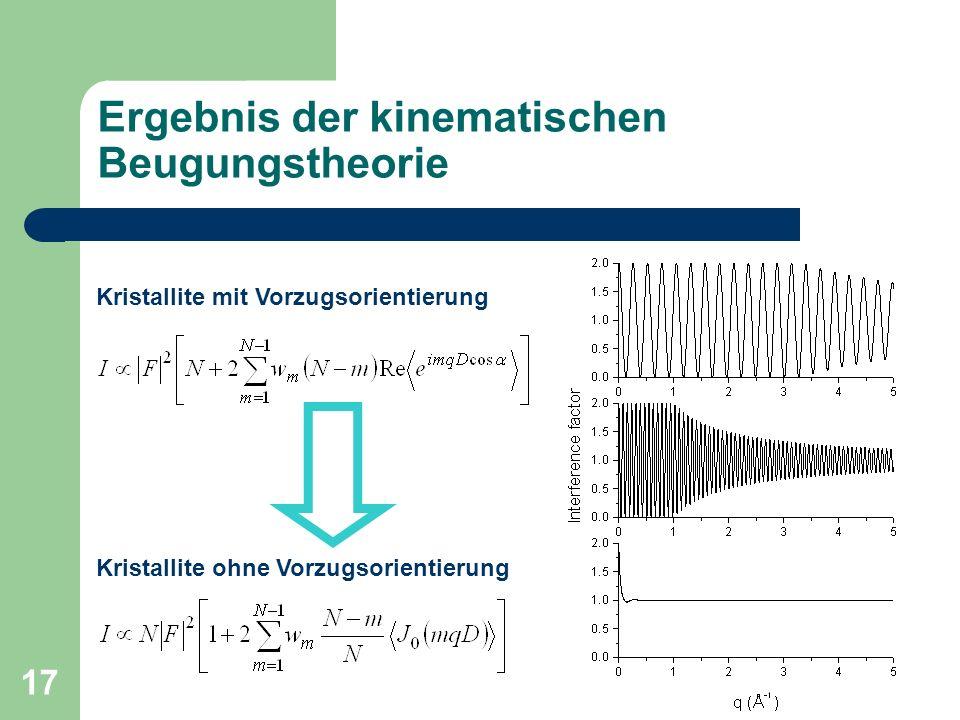 17 Ergebnis der kinematischen Beugungstheorie Kristallite mit Vorzugsorientierung Kristallite ohne Vorzugsorientierung