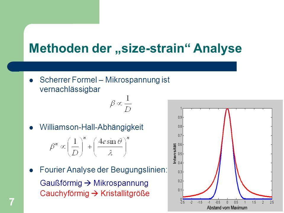 7 Methoden der size-strain Analyse Scherrer Formel – Mikrospannung ist vernachlässigbar Williamson-Hall-Abhängigkeit Fourier Analyse der Beugungslinien: Gaußförmig Mikrospannung Cauchyförmig Kristallitgröße