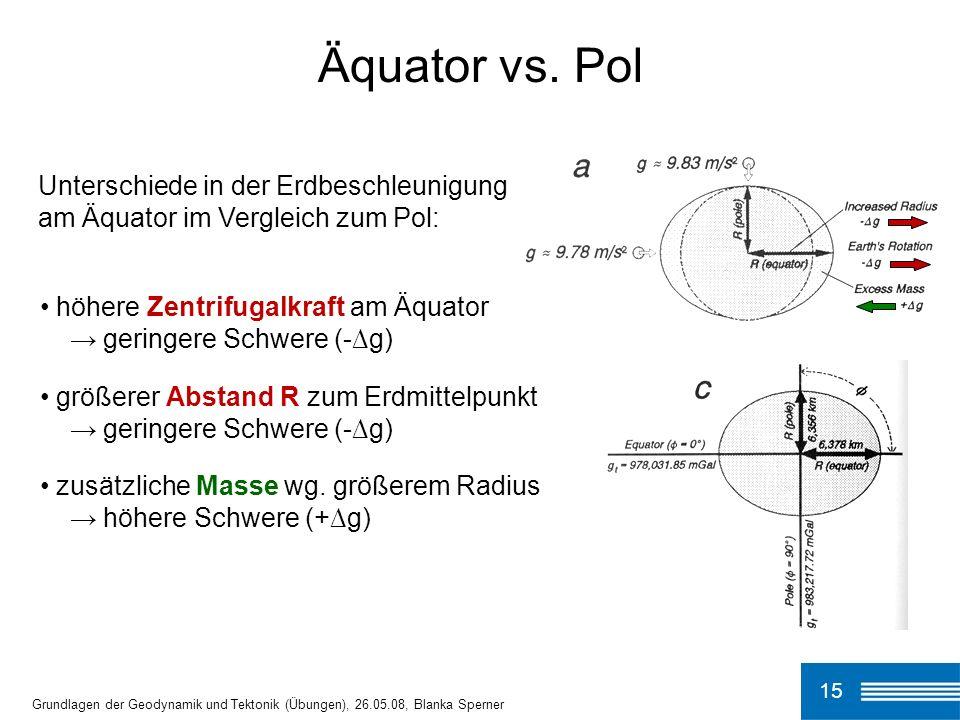 15 Äquator vs. Pol Grundlagen der Geodynamik und Tektonik (Übungen), 26.05.08, Blanka Sperner Unterschiede in der Erdbeschleunigung am Äquator im Verg