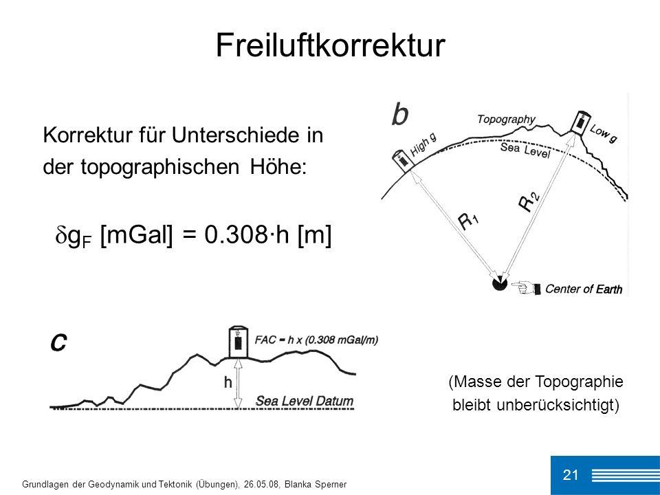 21 Freiluftkorrektur Grundlagen der Geodynamik und Tektonik (Übungen), 26.05.08, Blanka Sperner Korrektur für Unterschiede in der topographischen Höhe