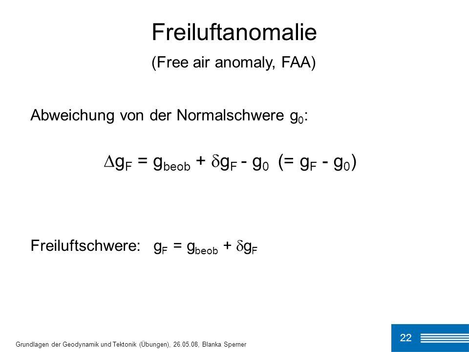 22 Freiluftanomalie Grundlagen der Geodynamik und Tektonik (Übungen), 26.05.08, Blanka Sperner Abweichung von der Normalschwere g 0 : g F = g beob + g
