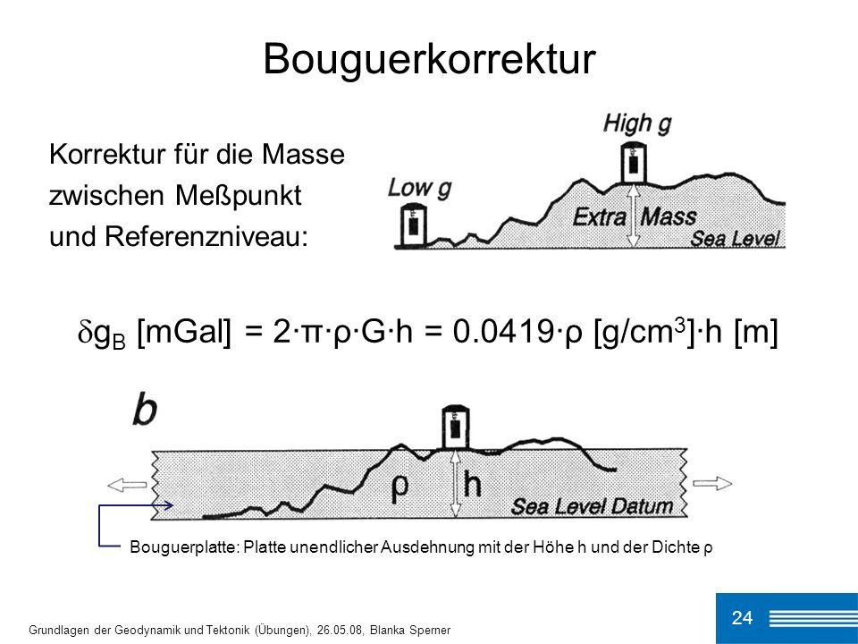 24 Bouguerkorrektur Grundlagen der Geodynamik und Tektonik (Übungen), 26.05.08, Blanka Sperner Korrektur für die Masse zwischen Meßpunkt und Referenzn