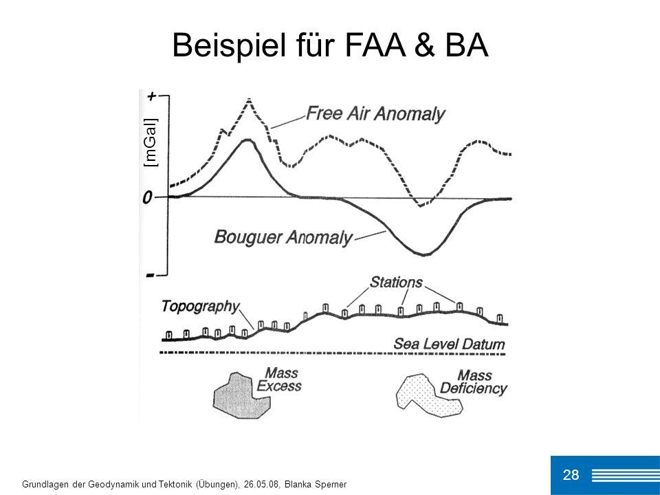 28 Beispiel für FAA & BA Grundlagen der Geodynamik und Tektonik (Übungen), 26.05.08, Blanka Sperner [mGal]