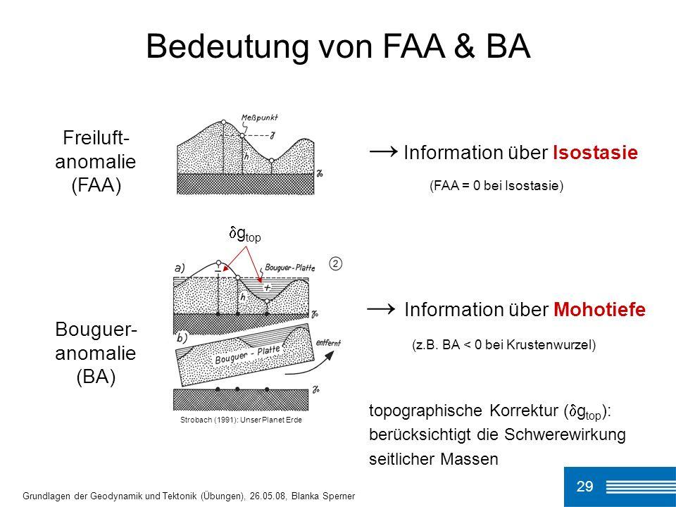 Strobach (1991): Unser Planet Erde Information über Isostasie Information über Mohotiefe Freiluft- anomalie (FAA) Bouguer- anomalie (BA) 29 Bedeutung