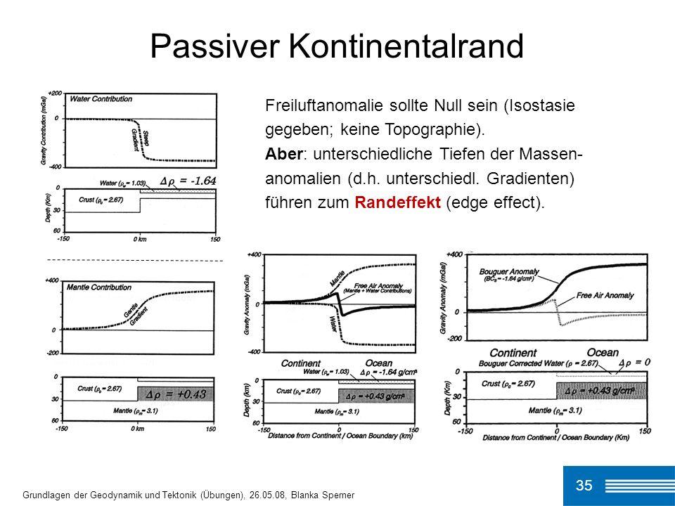 35 Grundlagen der Geodynamik und Tektonik (Übungen), 26.05.08, Blanka Sperner Passiver Kontinentalrand Freiluftanomalie sollte Null sein (Isostasie ge